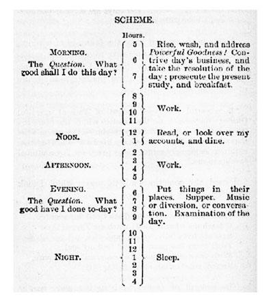 Sloww-Time-Blocking-Benjamin-Franklin-Daily-Routine